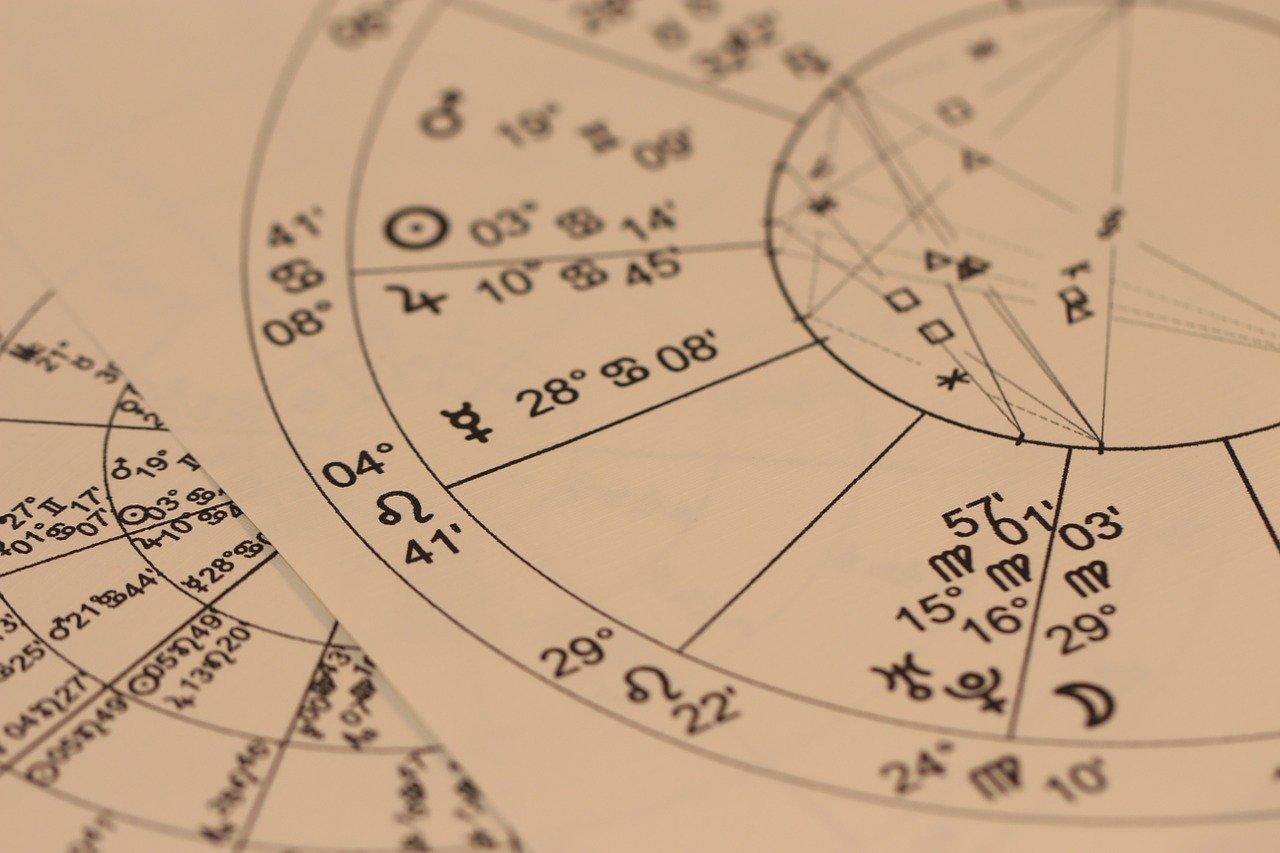 Гороскоп на 28 января по знакам зодиака