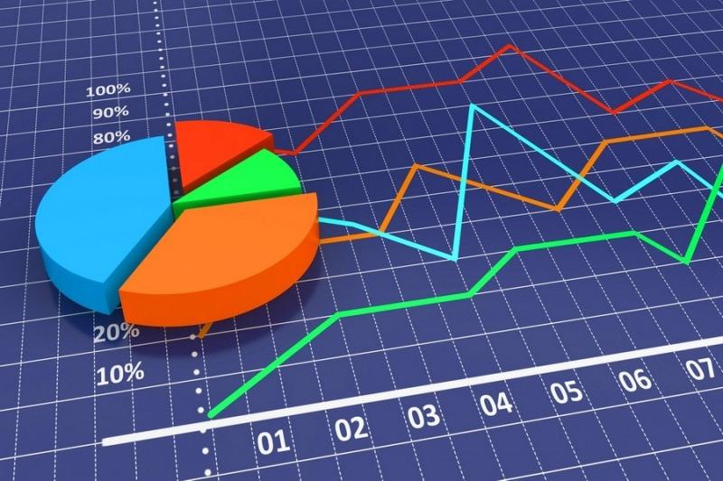 В Марий Эл отмечен рост социально-экономических показателей