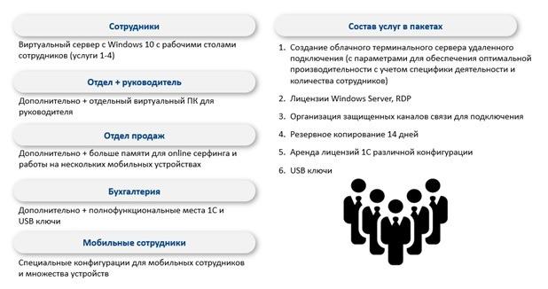 Реальный виртуальный офис от «Дом.ru Бизнес»