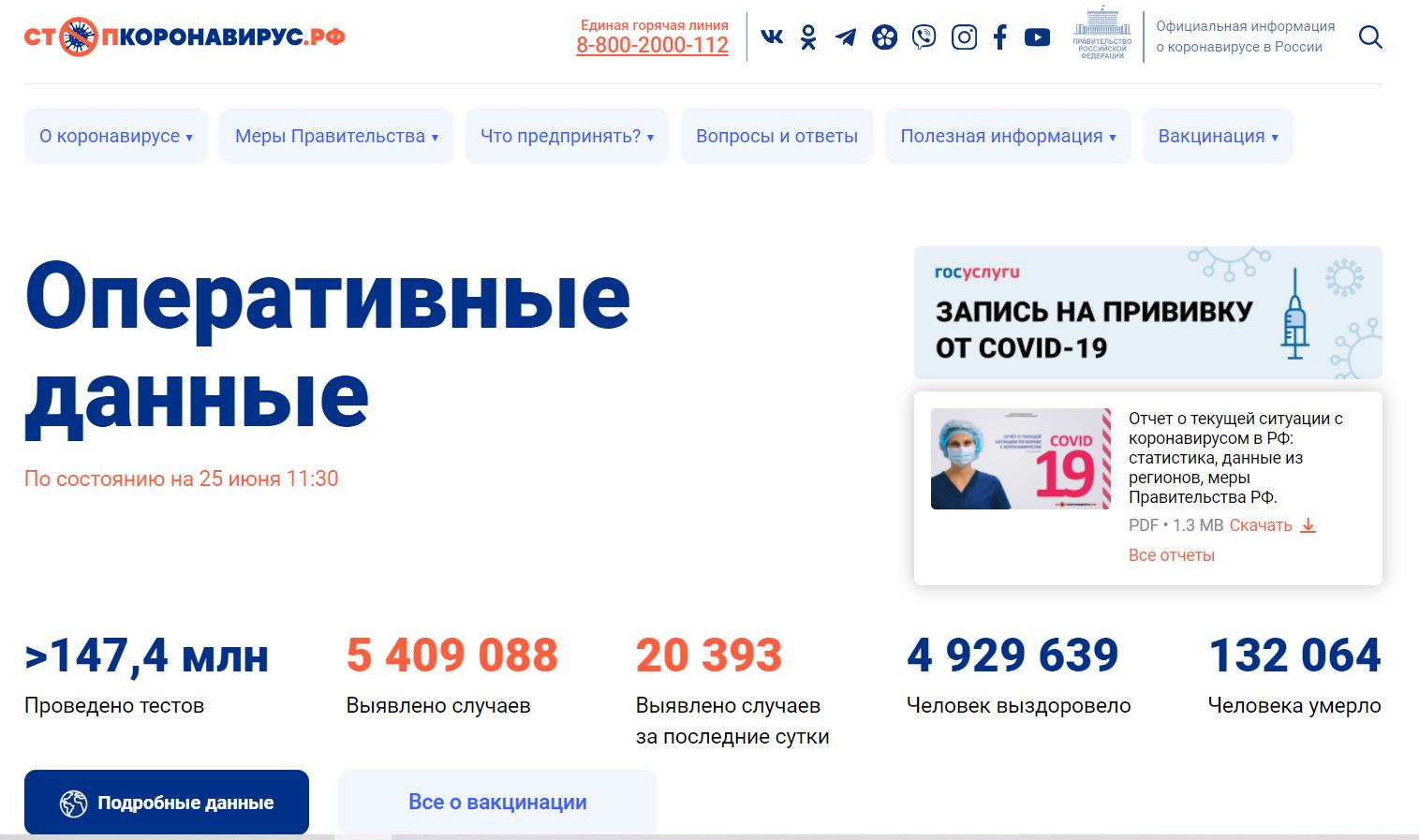 В России увеличилось число фейковых сайтов с информацией о COVID-19